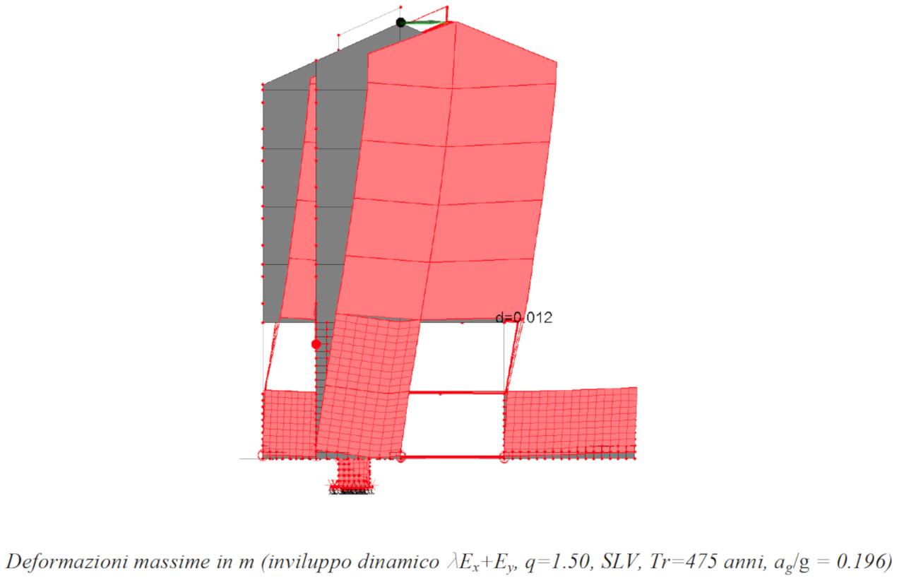 Progetto di miglioramento sismico del complesso residenziale ATER Boscariz di Feltre (BL)